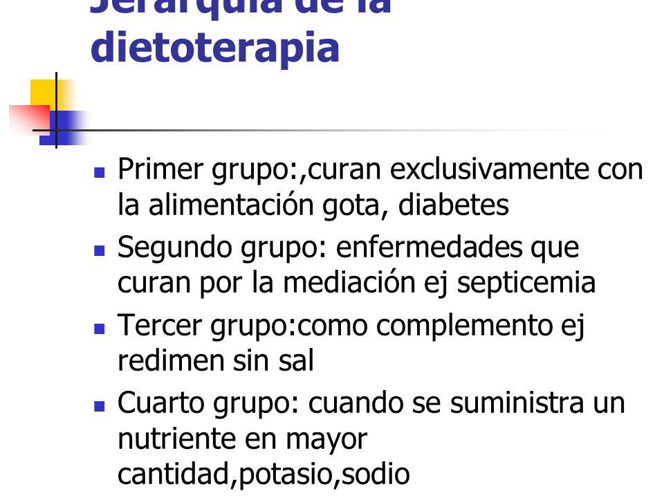 Jerarquía de la dietoterapia Primer grupo:,curan exclusivamente con la alimentación gota, diabetes Segundo grupo: enfermedades que curan por la mediac