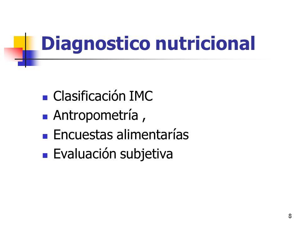 8 Diagnostico nutricional Clasificación IMC Antropometría, Encuestas alimentarías Evaluación subjetiva