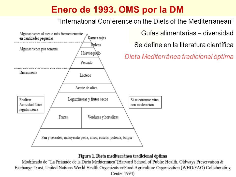 Enero de 1993. OMS por la DM International Conference on the Diets of the Mediterranean Guías alimentarias – diversidad Se define en la literatura cie