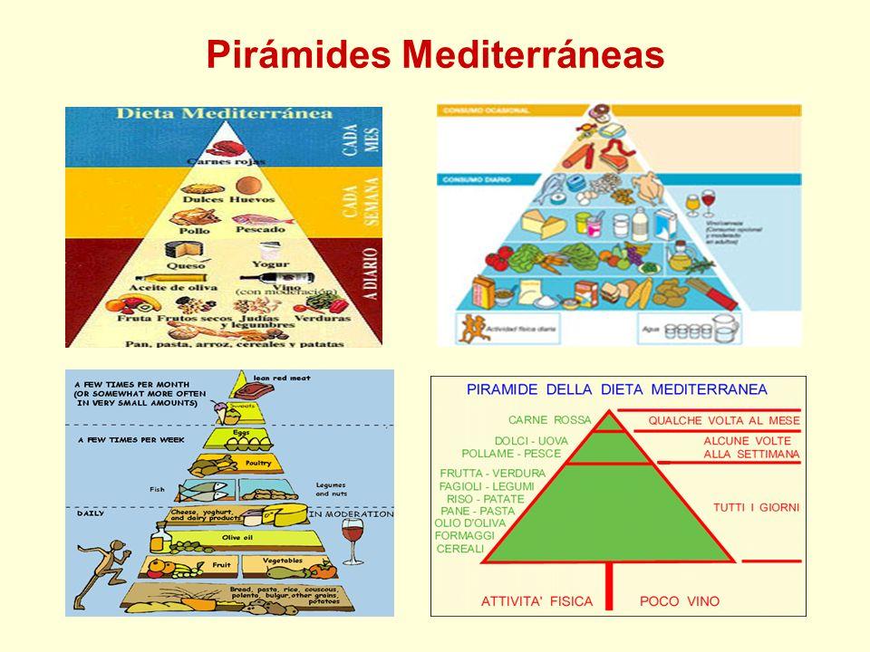 Pirámides Mediterráneas