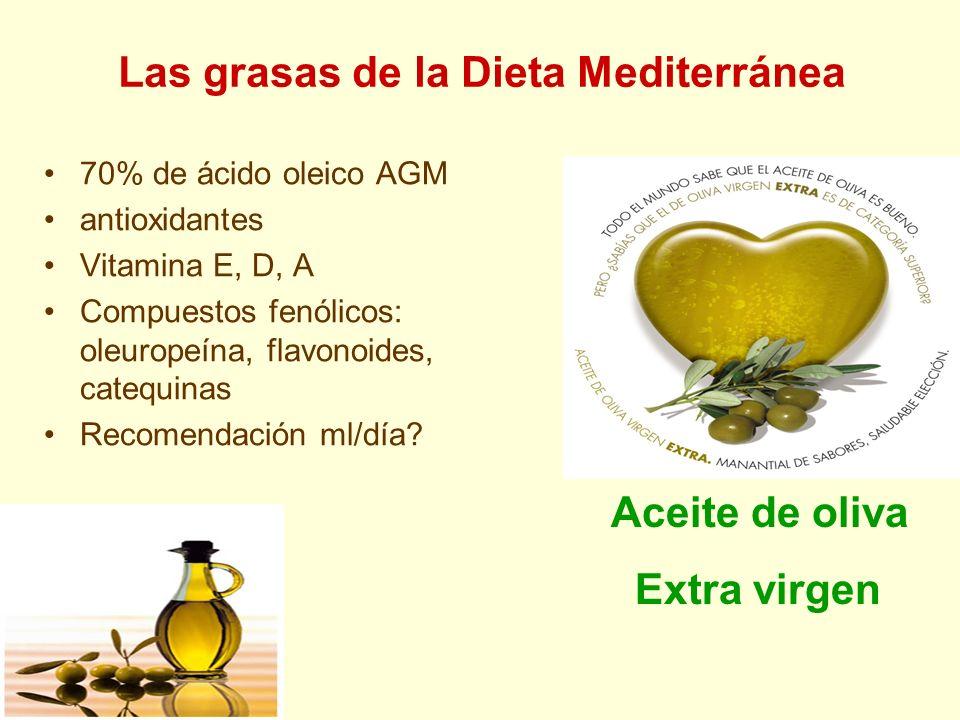 Las grasas de la Dieta Mediterránea 70% de ácido oleico AGM antioxidantes Vitamina E, D, A Compuestos fenólicos: oleuropeína, flavonoides, catequinas Recomendación ml/día.