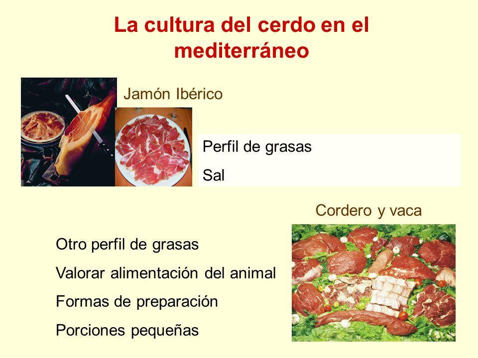 La cultura del cerdo en el mediterráneo Jamón Ibérico Perfil de grasas Sal Cordero y vaca Otro perfil de grasas Valorar alimentación del animal Formas de preparación Porciones pequeñas