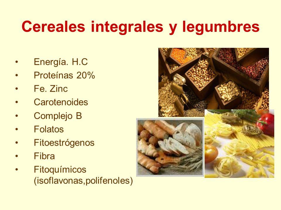Cereales integrales y legumbres Energía. H.C Proteínas 20% Fe. Zinc Carotenoides Complejo B Folatos Fitoestrógenos Fibra Fitoquímicos (isoflavonas,pol