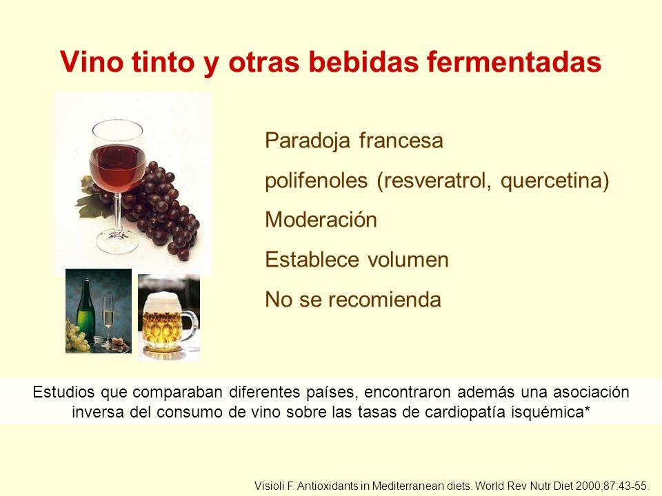 Paradoja francesa polifenoles (resveratrol, quercetina) Moderación Establece volumen No se recomienda Vino tinto y otras bebidas fermentadas Visioli F