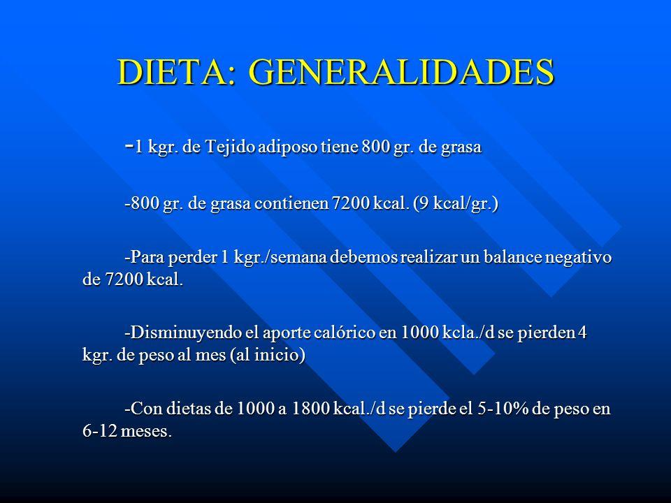 DIETA: GENERALIDADES - 1 kgr. de Tejido adiposo tiene 800 gr. de grasa -800 gr. de grasa contienen 7200 kcal. (9 kcal/gr.) -Para perder 1 kgr./semana