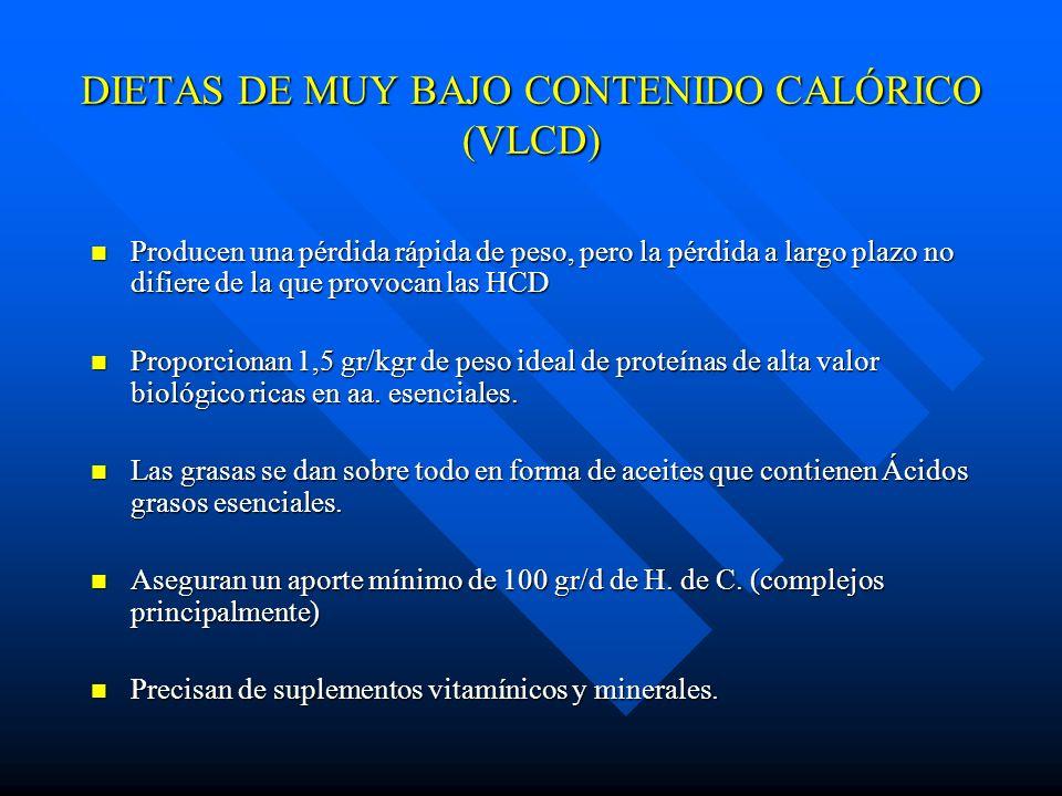DIETAS DE MUY BAJO CONTENIDO CALÓRICO (VLCD) Producen una pérdida rápida de peso, pero la pérdida a largo plazo no difiere de la que provocan las HCD