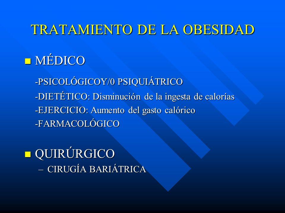 TRATAMIENTO DE LA OBESIDAD MÉDICO MÉDICO -PSICOLÓGICOY/0 PSIQUIÁTRICO -DIETÉTICO: Disminución de la ingesta de calorías -EJERCICIO: Aumento del gasto