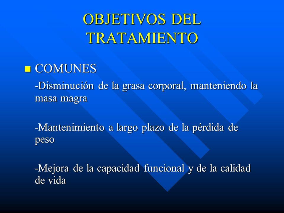 OBJETIVOS DEL TRATAMIENTO COMUNES COMUNES -Disminución de la grasa corporal, manteniendo la masa magra -Mantenimiento a largo plazo de la pérdida de p