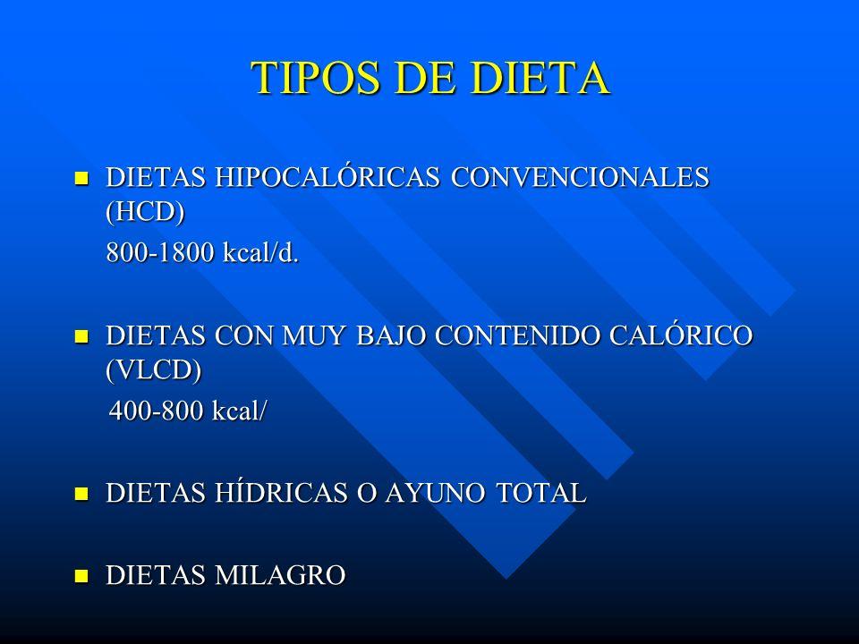 TIPOS DE DIETA DIETAS HIPOCALÓRICAS CONVENCIONALES (HCD) DIETAS HIPOCALÓRICAS CONVENCIONALES (HCD) 800-1800 kcal/d. DIETAS CON MUY BAJO CONTENIDO CALÓ