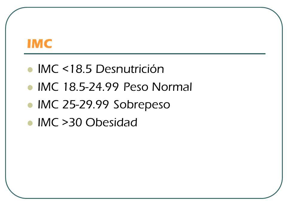 IMC I MC <18.5 Desnutrición IMC 18.5-24.99 Peso Normal IMC 25-29.99 Sobrepeso IMC >30 Obesidad