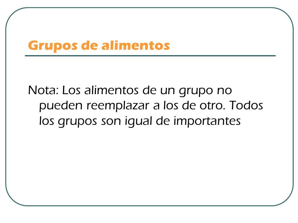 Grupos de alimentos Nota: Los alimentos de un grupo no pueden reemplazar a los de otro. Todos los grupos son igual de importantes