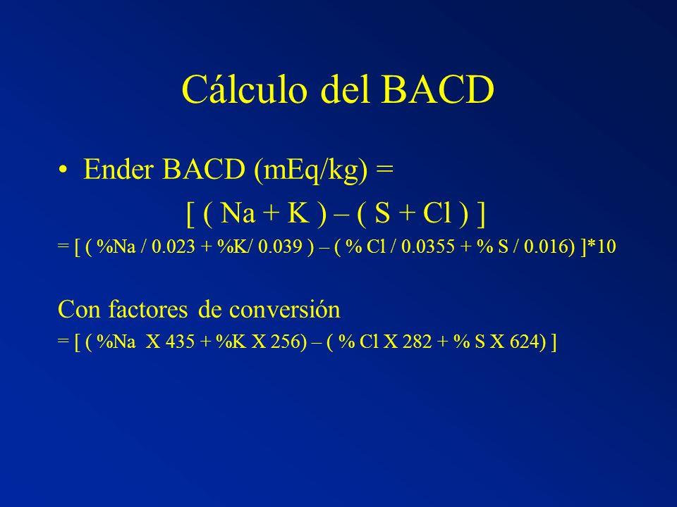 RELACION ENTRE pH Y DCAD EN SUERO SANGUINEO 7.35 7.44 pH DCAD