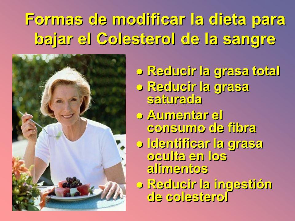 Formas de modificar la dieta para bajar el Colesterol de la sangre Reducir la grasa total Reducir la grasa saturada Aumentar el consumo de fibra Identificar la grasa oculta en los alimentos Reducir la ingestión de colesterol Reducir la grasa total Reducir la grasa saturada Aumentar el consumo de fibra Identificar la grasa oculta en los alimentos Reducir la ingestión de colesterol