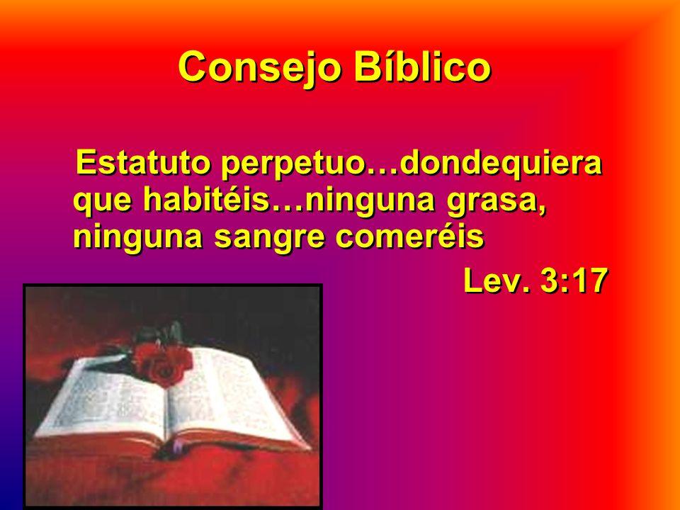 Consejo Bíblico Estatuto perpetuo…dondequiera que habitéis…ninguna grasa, ninguna sangre comeréis Lev.