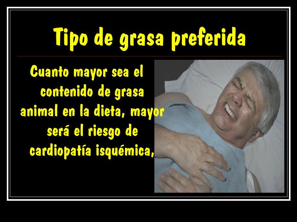 Tipo de grasa preferida Cuanto mayor sea el contenido de grasa animal en la dieta, mayor será el riesgo de cardiopatía isquémica,