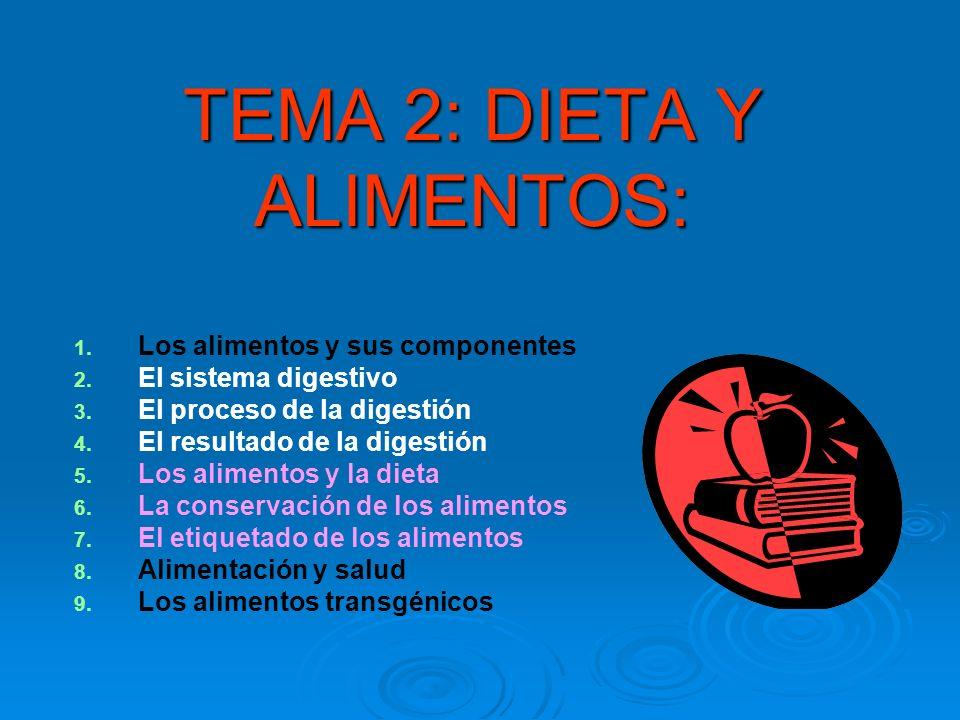 TEMA 2: DIETA Y ALIMENTOS: 1. 1. Los alimentos y sus componentes 2. 2. El sistema digestivo 3. 3. El proceso de la digestión 4. 4. El resultado de la