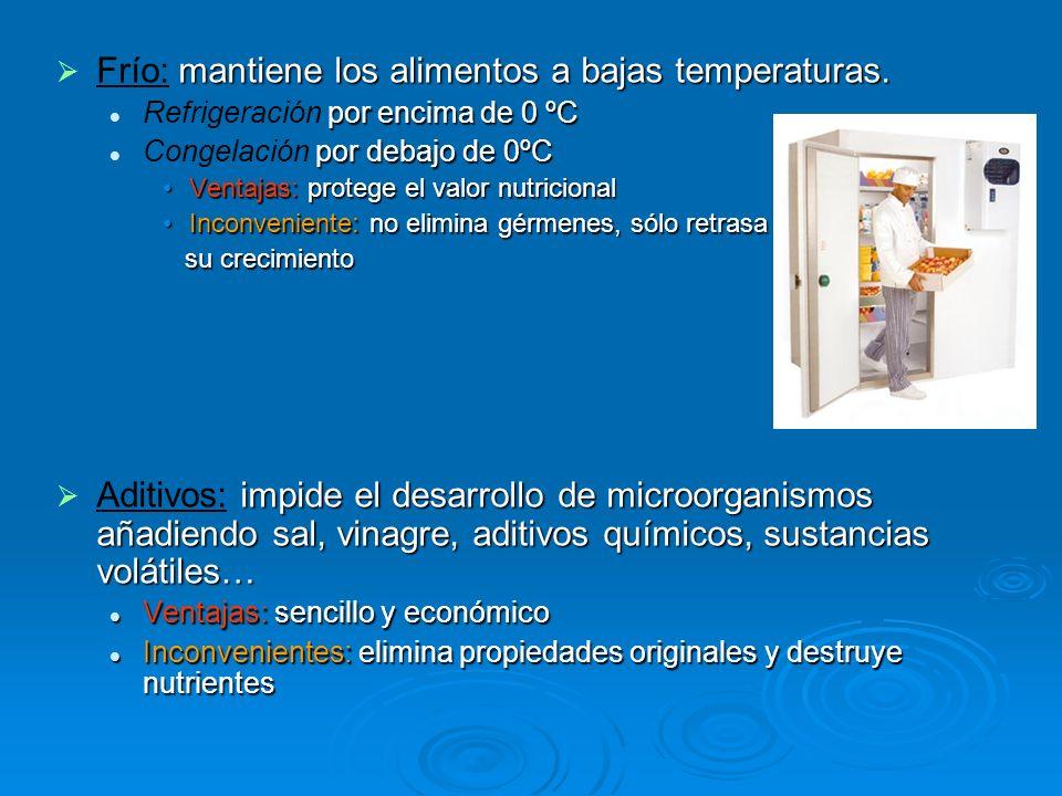 mantiene los alimentos a bajas temperaturas. Frío: mantiene los alimentos a bajas temperaturas. por encima de 0 ºC Refrigeración por encima de 0 ºC po