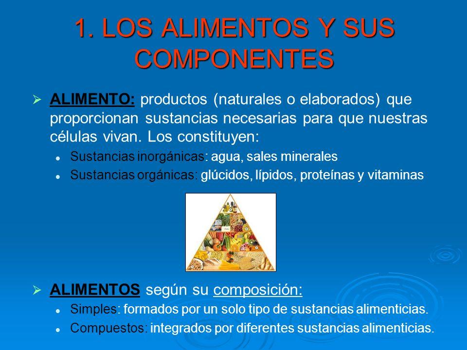 1. LOS ALIMENTOS Y SUS COMPONENTES ALIMENTO: productos (naturales o elaborados) que proporcionan sustancias necesarias para que nuestras células vivan