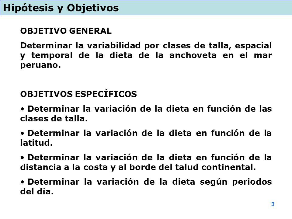 Material y métodos (datos) 4