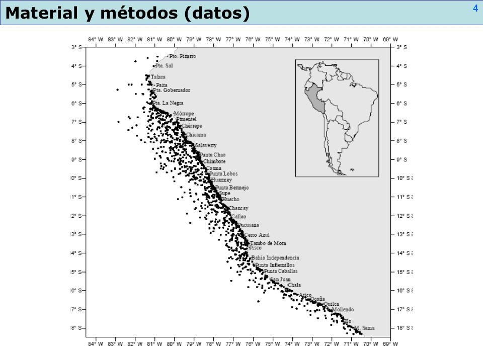 H 0 1: la anchoveta juvenil es mayormente zooplanctívora y las adultas son fitoplanctívoras.