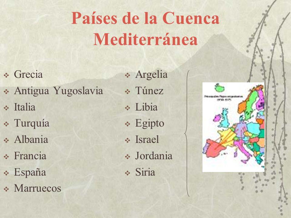Países de la Cuenca Mediterránea Grecia Antigua Yugoslavia Italia Turquía Albania Francia España Marruecos Argelia Túnez Libia Egipto Israel Jordania