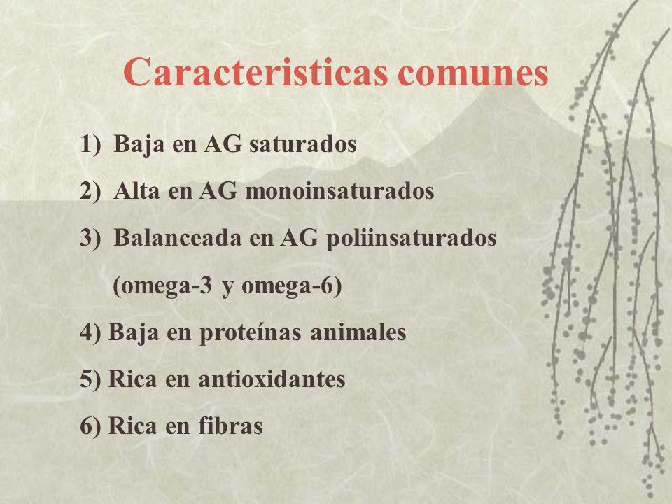 Caracteristicas comunes 1)Baja en AG saturados 2)Alta en AG monoinsaturados 3)Balanceada en AG poliinsaturados (omega-3 y omega-6) 4) Baja en proteína