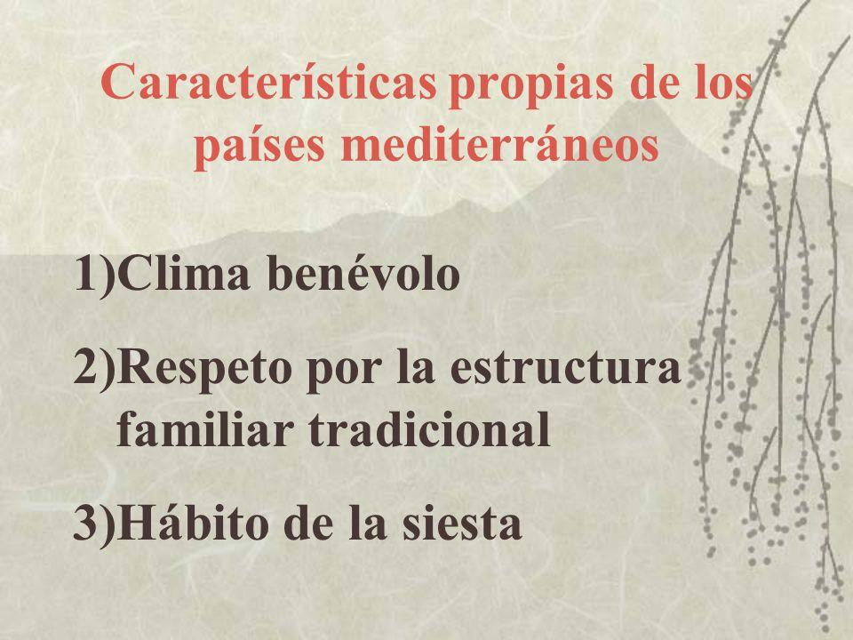 Características propias de los países mediterráneos 1)Clima benévolo 2)Respeto por la estructura familiar tradicional 3)Hábito de la siesta