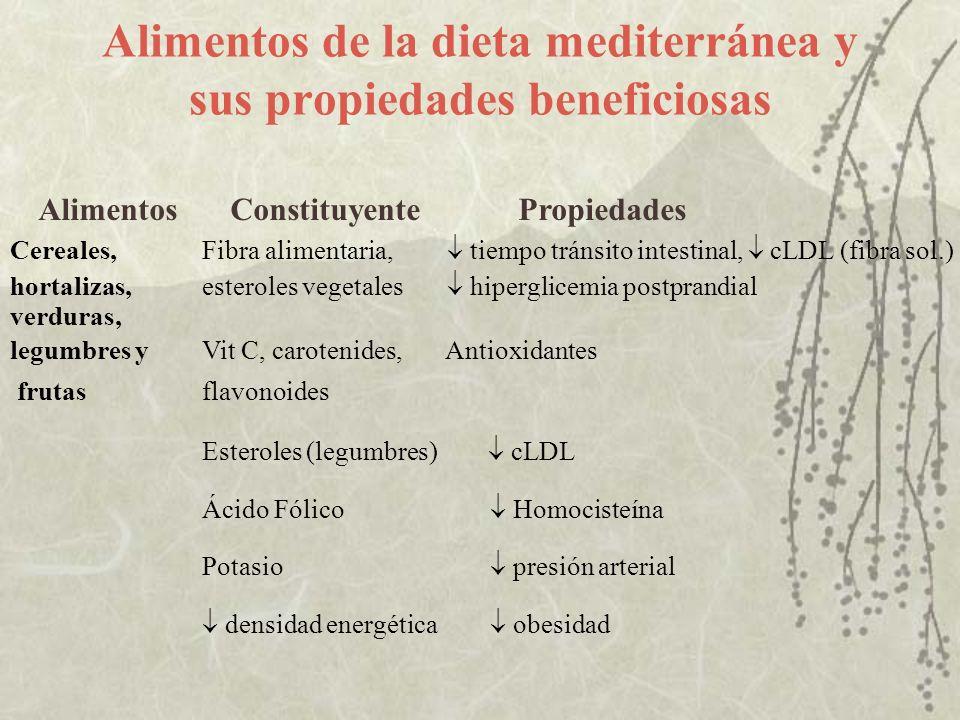 Alimentos de la dieta mediterránea y sus propiedades beneficiosas Cereales,Fibra alimentaria, tiempo tránsito intestinal, cLDL (fibra sol.) hortalizas