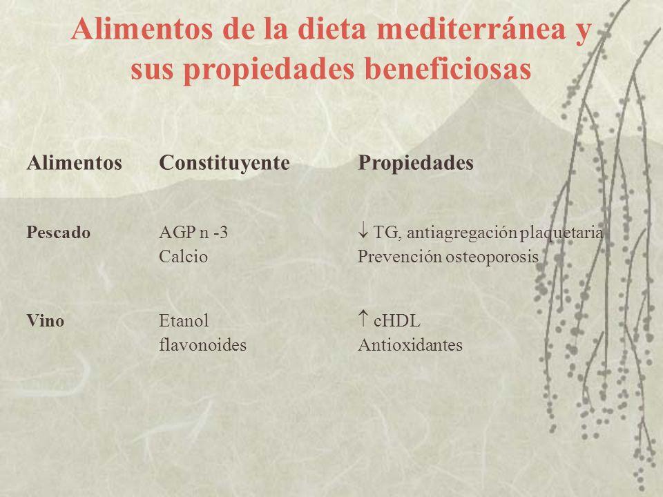 Alimentos de la dieta mediterránea y sus propiedades beneficiosas AlimentosConstituyentePropiedades PescadoAGP n -3 TG, antiagregación plaquetaria Cal