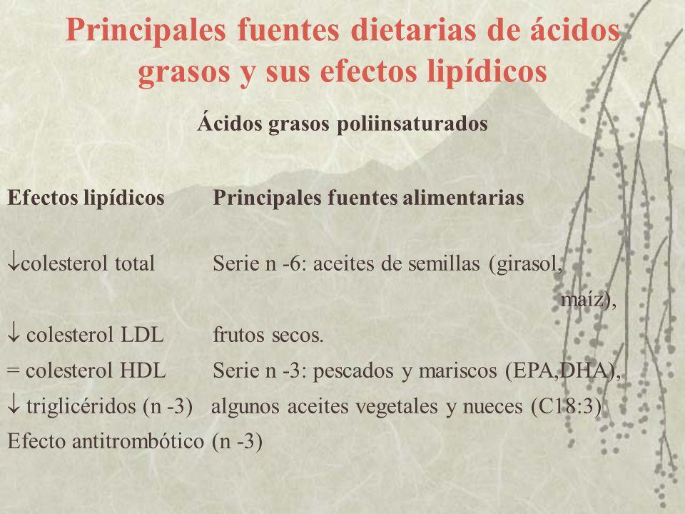 Principales fuentes dietarias de ácidos grasos y sus efectos lipídicos Ácidos grasos poliinsaturados Efectos lipídicosPrincipales fuentes alimentarias