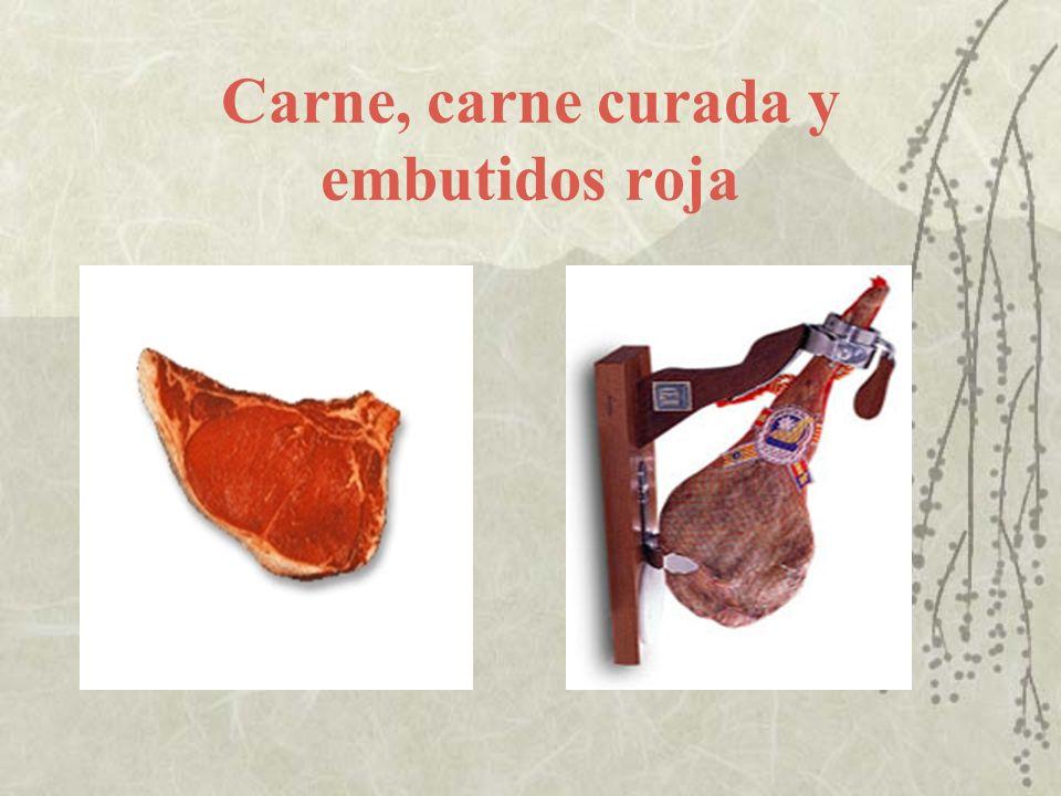 Carne, carne curada y embutidos roja