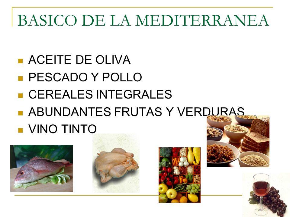 BASICO DE LA MEDITERRANEA ACEITE DE OLIVA PESCADO Y POLLO CEREALES INTEGRALES ABUNDANTES FRUTAS Y VERDURAS VINO TINTO