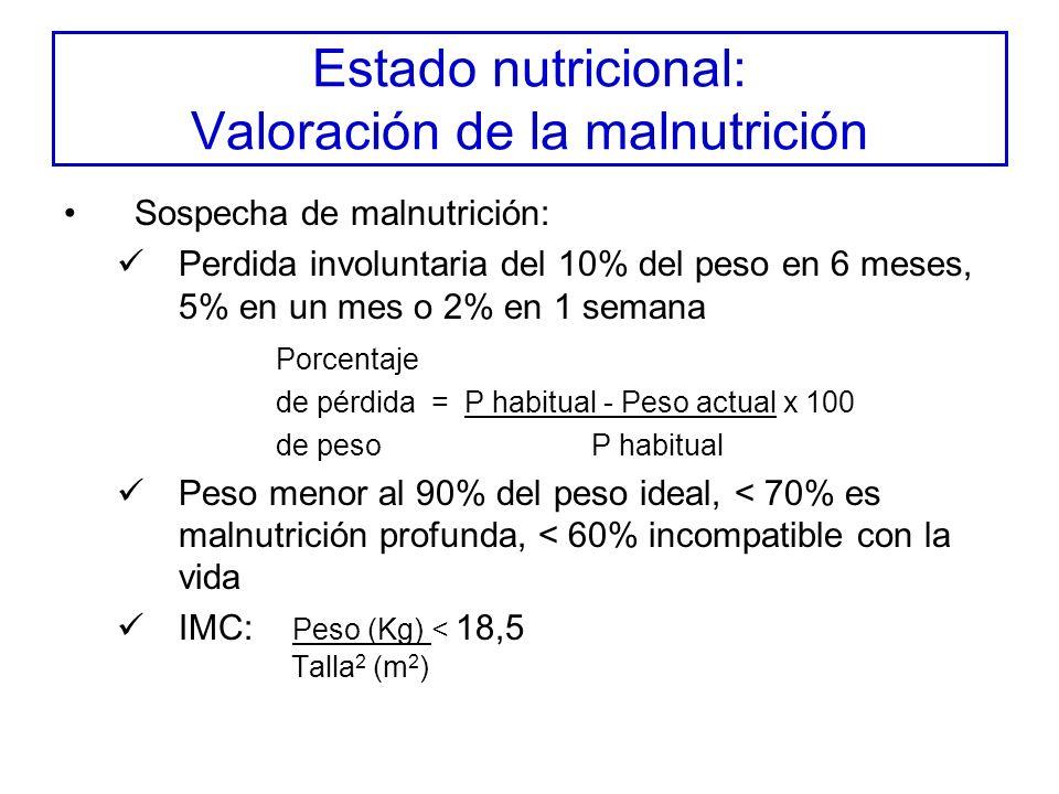 Estado nutricional: Valoración de la malnutrición Sospecha de malnutrición: Perdida involuntaria del 10% del peso en 6 meses, 5% en un mes o 2% en 1 semana Porcentaje de pérdida = P habitual - Peso actual x 100 de peso P habitual Peso menor al 90% del peso ideal, < 70% es malnutrición profunda, < 60% incompatible con la vida IMC: Peso (Kg) < 18,5 Talla 2 (m 2 )