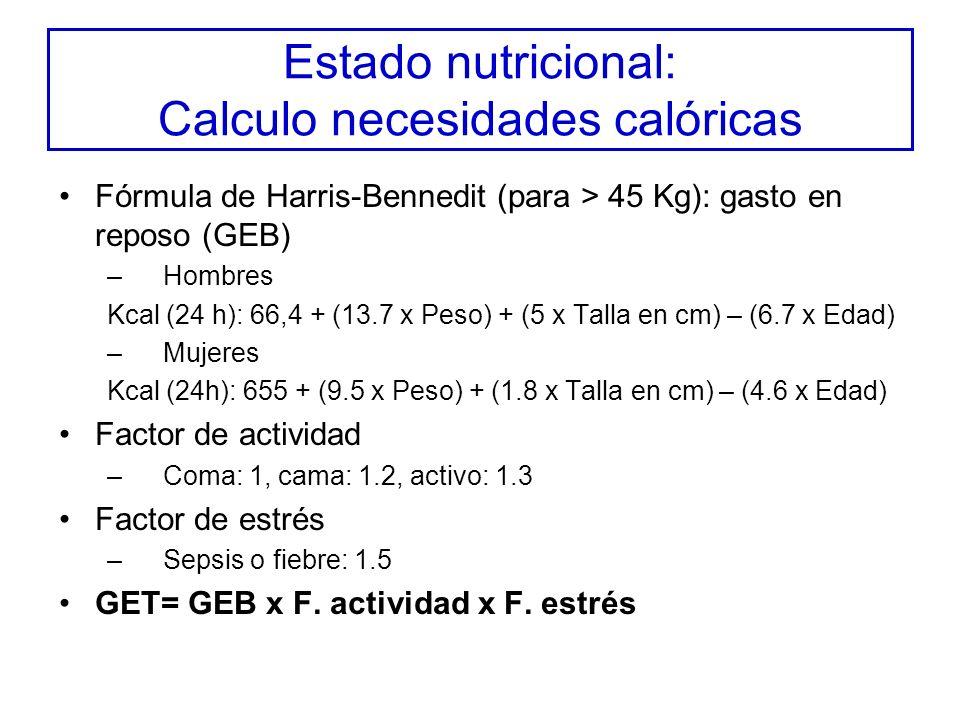 Estado nutricional: Calculo necesidades calóricas Fórmula de Harris-Bennedit (para > 45 Kg): gasto en reposo (GEB) –Hombres Kcal (24 h): 66,4 + (13.7 x Peso) + (5 x Talla en cm) – (6.7 x Edad) –Mujeres Kcal (24h): 655 + (9.5 x Peso) + (1.8 x Talla en cm) – (4.6 x Edad) Factor de actividad –Coma: 1, cama: 1.2, activo: 1.3 Factor de estrés –Sepsis o fiebre: 1.5 GET= GEB x F.