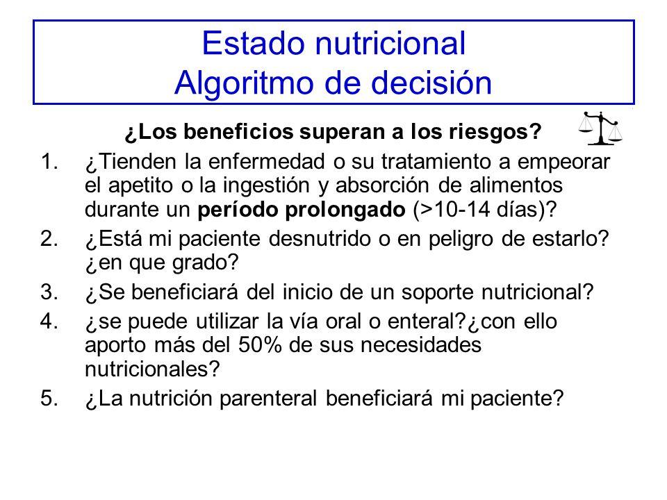 Estado nutricional Algoritmo de decisión ¿Los beneficios superan a los riesgos.