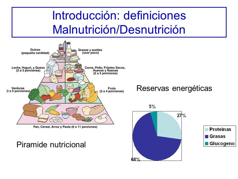 Nutrición parenteral Tipos de sustratos energéticos Proteínas y aminoácidos: –Dependen del estrés y del catabolismo –1 g/kg/día (1g de N = 6,25 g de proteínas) –Estrés muy severo 1-2 g/kg/día Correcta proporción de kcal no proteicas –Calcular el balance nitrogenado –Aporte de AA esenciales.
