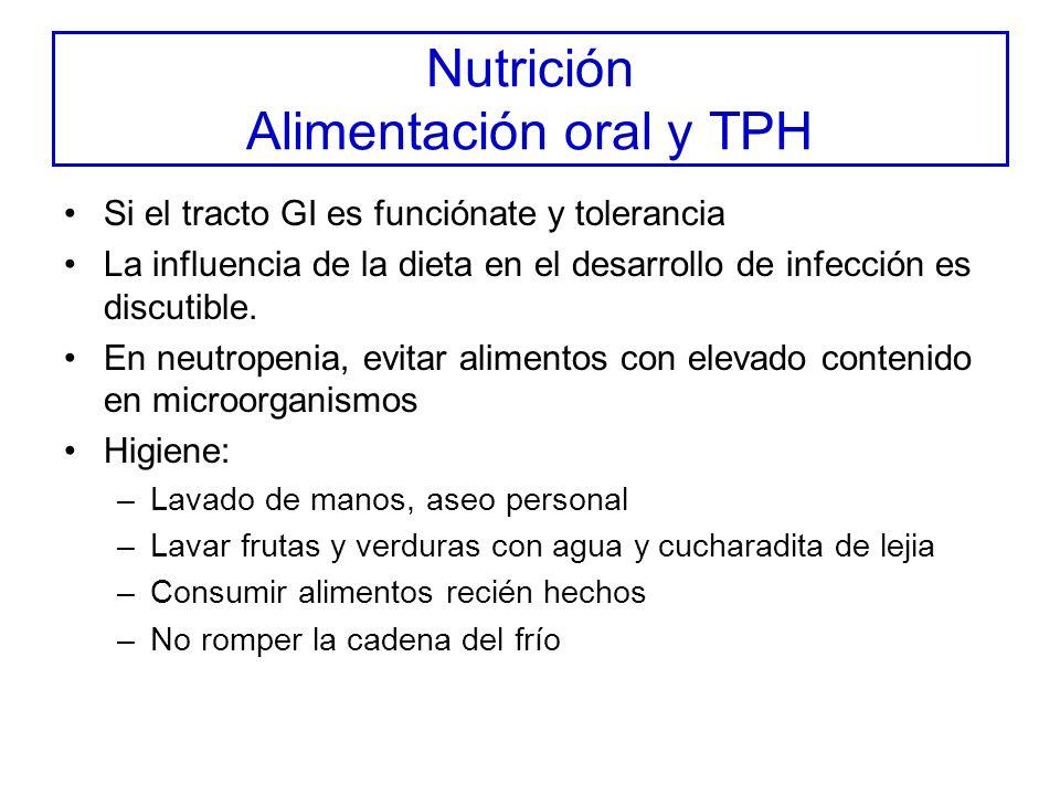 Nutrición Alimentación oral y TPH Si el tracto GI es funciónate y tolerancia La influencia de la dieta en el desarrollo de infección es discutible.