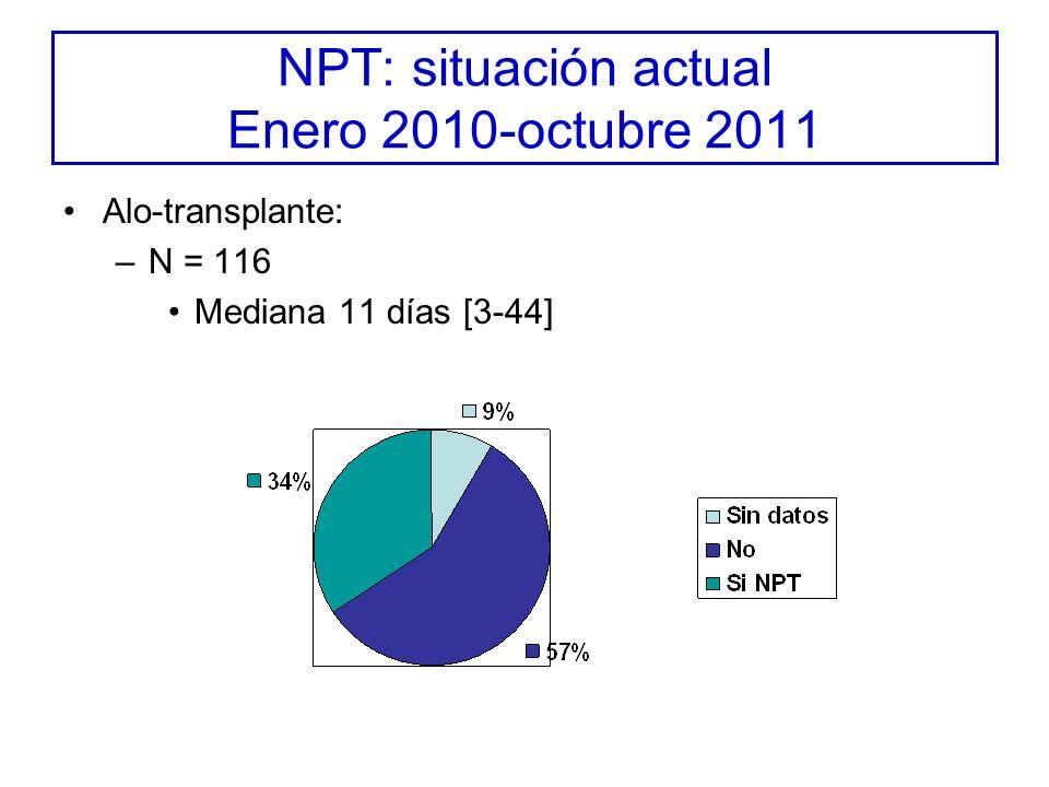NPT: situación actual Enero 2010-octubre 2011 Alo-transplante: –N = 116 Mediana 11 días [3-44]