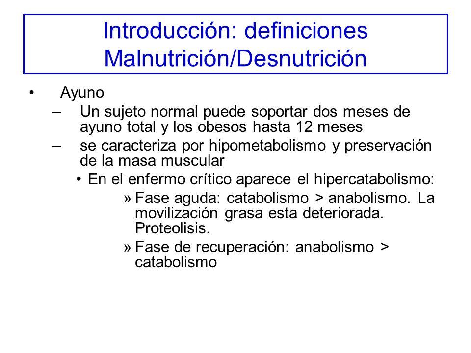 Introducción Malnutrición proteico-calórica (MPC) Insuficiente aporte calórico y proteico Presente en el 50% de los adultos hospitalizados.