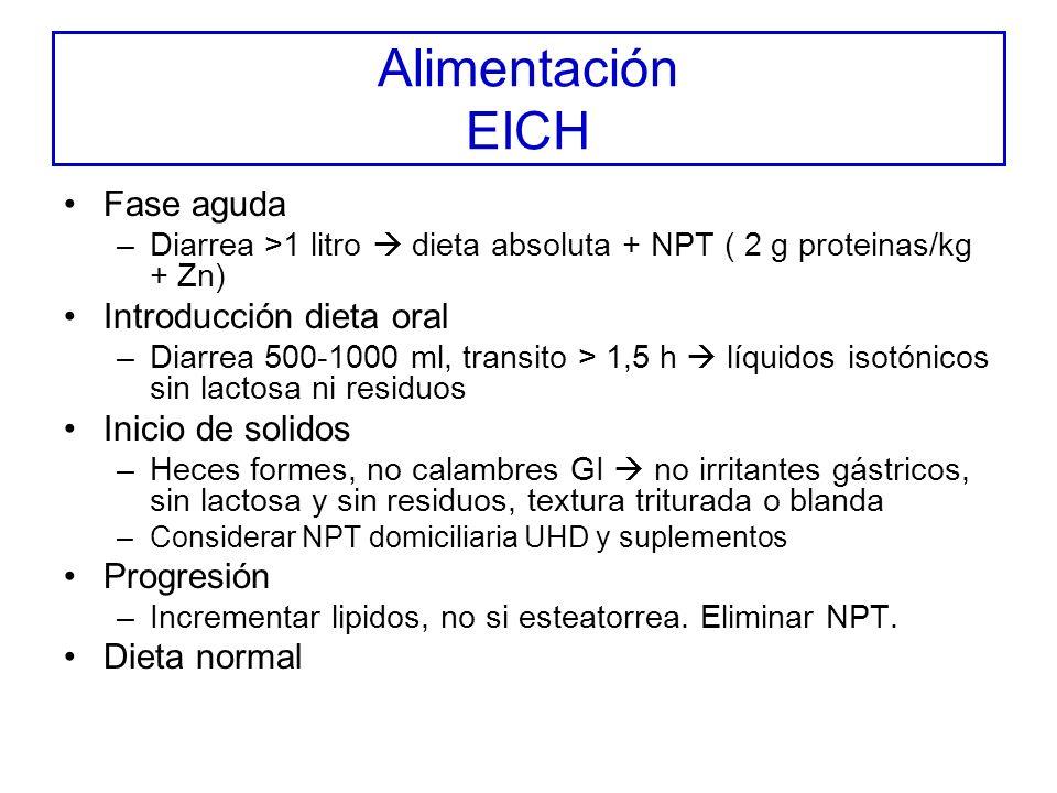 Alimentación EICH Fase aguda –Diarrea >1 litro dieta absoluta + NPT ( 2 g proteinas/kg + Zn) Introducción dieta oral –Diarrea 500-1000 ml, transito > 1,5 h líquidos isotónicos sin lactosa ni residuos Inicio de solidos –Heces formes, no calambres GI no irritantes gástricos, sin lactosa y sin residuos, textura triturada o blanda –Considerar NPT domiciliaria UHD y suplementos Progresión –Incrementar lipidos, no si esteatorrea.