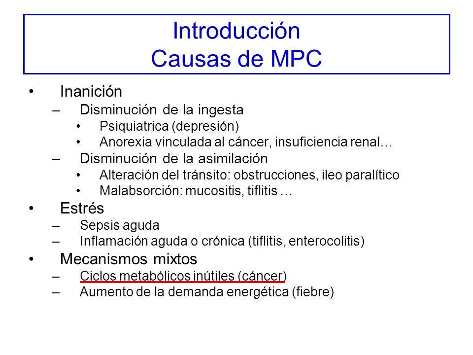 Introducción Caquexia asociada al cáncer Caquexia: pérdida acelerada de músculo esquelético en el contexto de una respuesta inflamatoria crónica.
