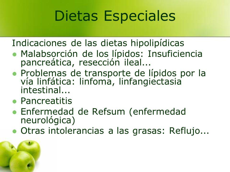 Indicaciones de las dietas hipolipídicas Malabsorción de los lípidos: Insuficiencia pancreática, resección ileal... Problemas de transporte de lípidos