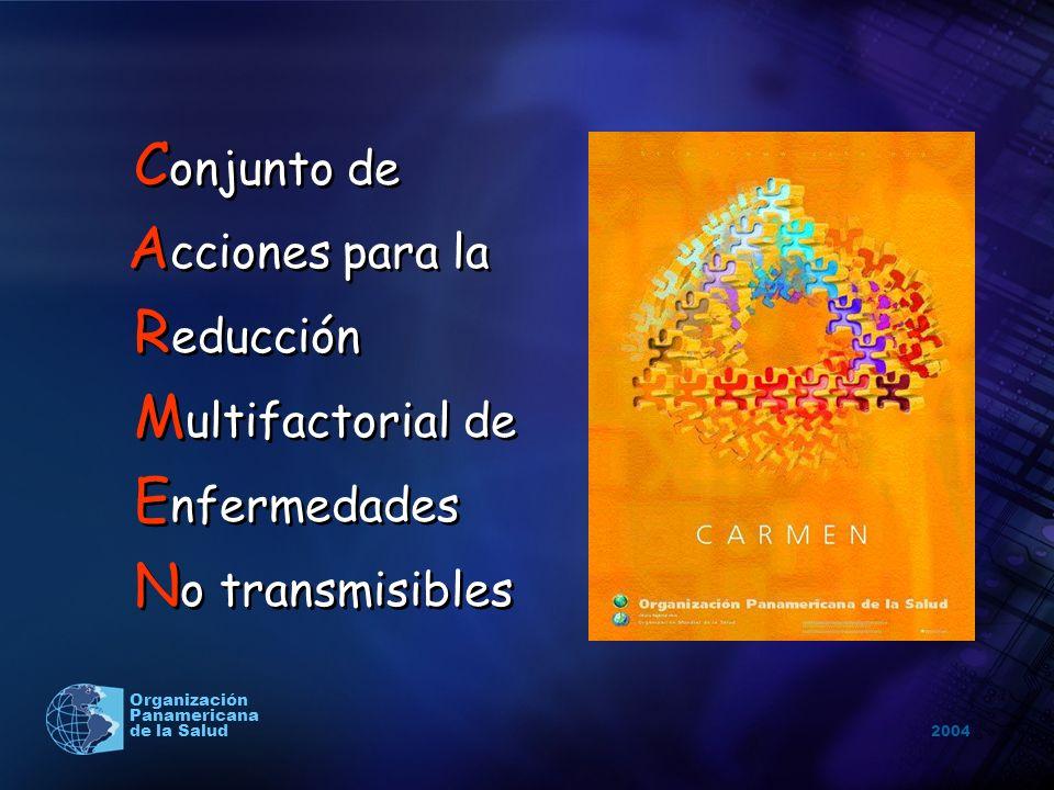 2004 Organización Panamericana de la Salud C onjunto de A cciones para la R educción M ultifactorial de E nfermedades N o transmisibles C onjunto de A