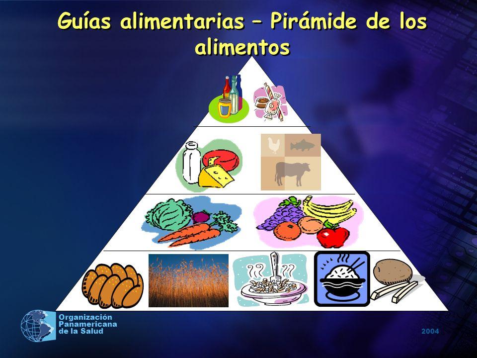 2004 Organización Panamericana de la Salud Guías alimentarias – Pirámide de los alimentos