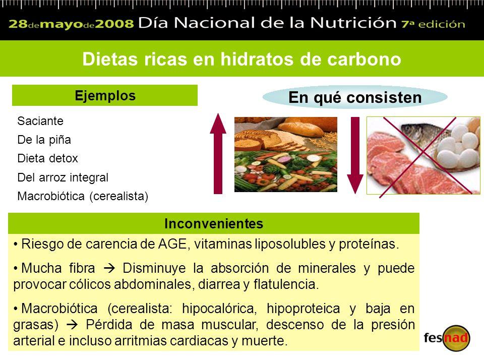 Dietas ricas en hidratos de carbono Saciante De la piña Dieta detox Del arroz integral Macrobiótica (cerealista) Ejemplos Riesgo de carencia de AGE, v