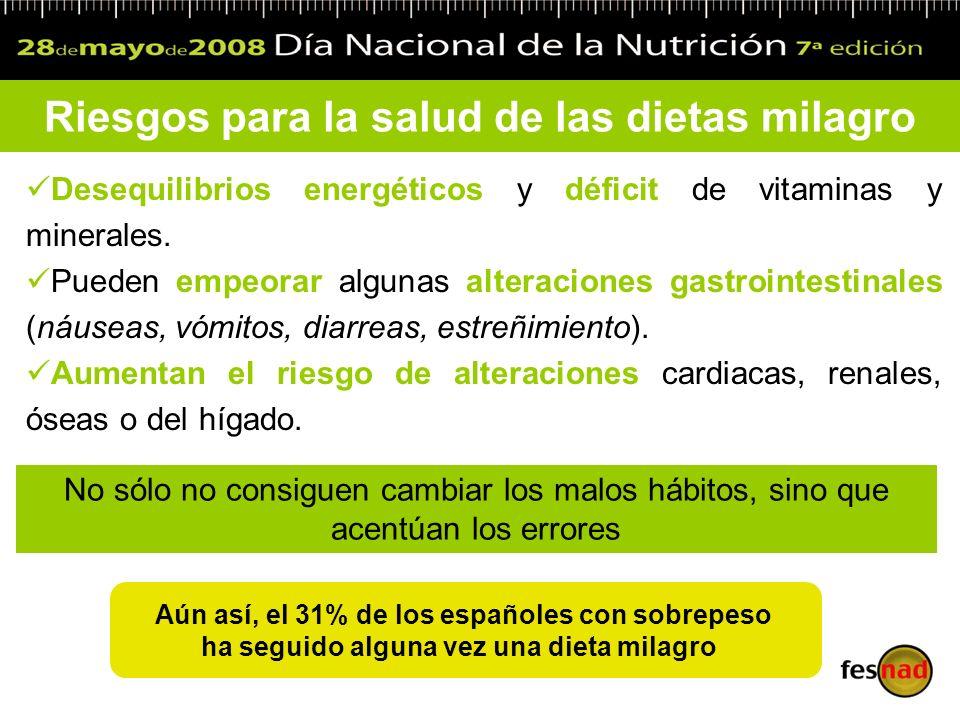 Desequilibrios energéticos y déficit de vitaminas y minerales. Pueden empeorar algunas alteraciones gastrointestinales (náuseas, vómitos, diarreas, es