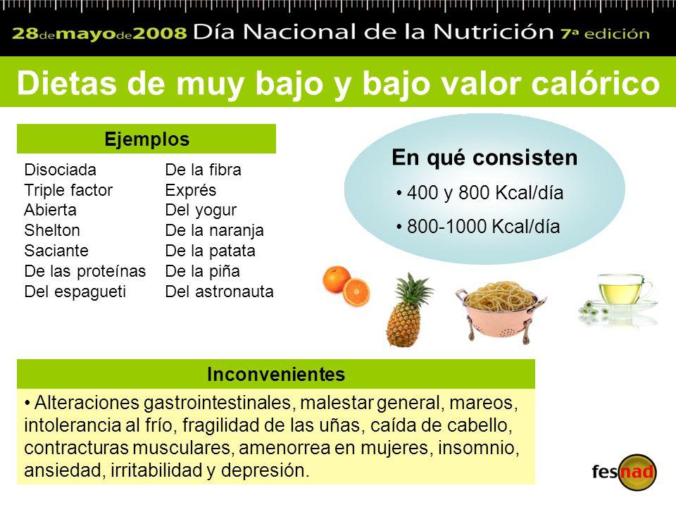 Dietas de muy bajo y bajo valor calórico Disociada Triple factor Abierta Shelton Saciante De las proteínas Del espagueti De la fibra Exprés Del yogur