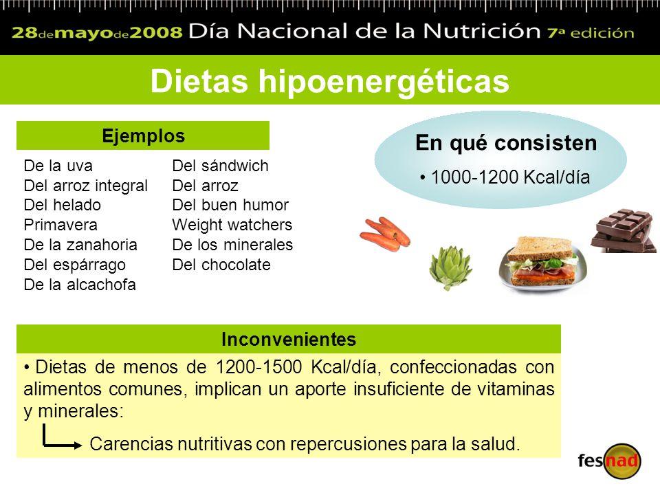 Dietas pobres en HC y ricas en grasas y proteínas Disociada Triple factor Shelton De las proteínas Abierta Exprés De la naranja Dr.