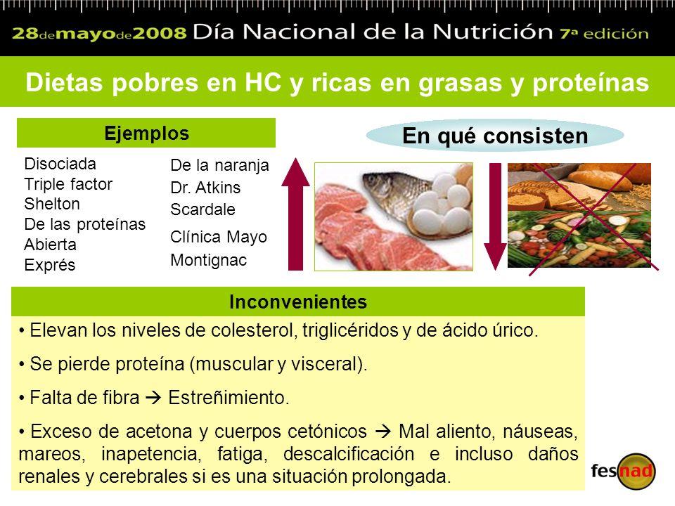 Dietas pobres en HC y ricas en grasas y proteínas Disociada Triple factor Shelton De las proteínas Abierta Exprés De la naranja Dr. Atkins Scardale Cl