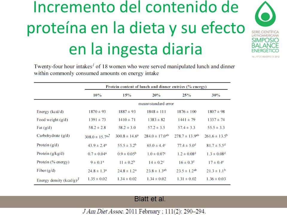 Incremento del contenido de proteína en la dieta y su efecto en la ingesta diaria Blatt et al.